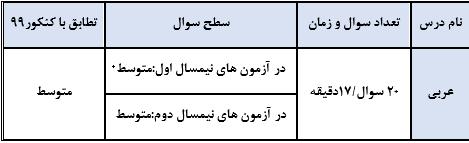عربی ماز