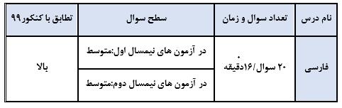فارسی ماز