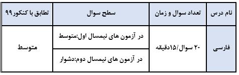 فارسی نشان برتر