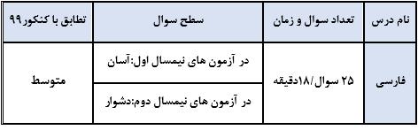 فارسی گاج