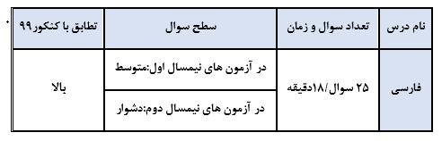 فارسی گزینه دو