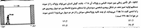 1592-تست فیزیک دوازدهم خیلی سبز