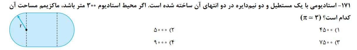 تست حسابان و ریاضیات پایه فصل آزمون خیلی سبز 2