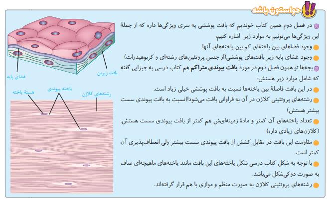 زیست فاگو دهم (جلد دوم) تست 1