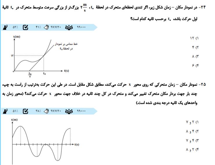 فیزیک سه سطحی دوازدهم تست